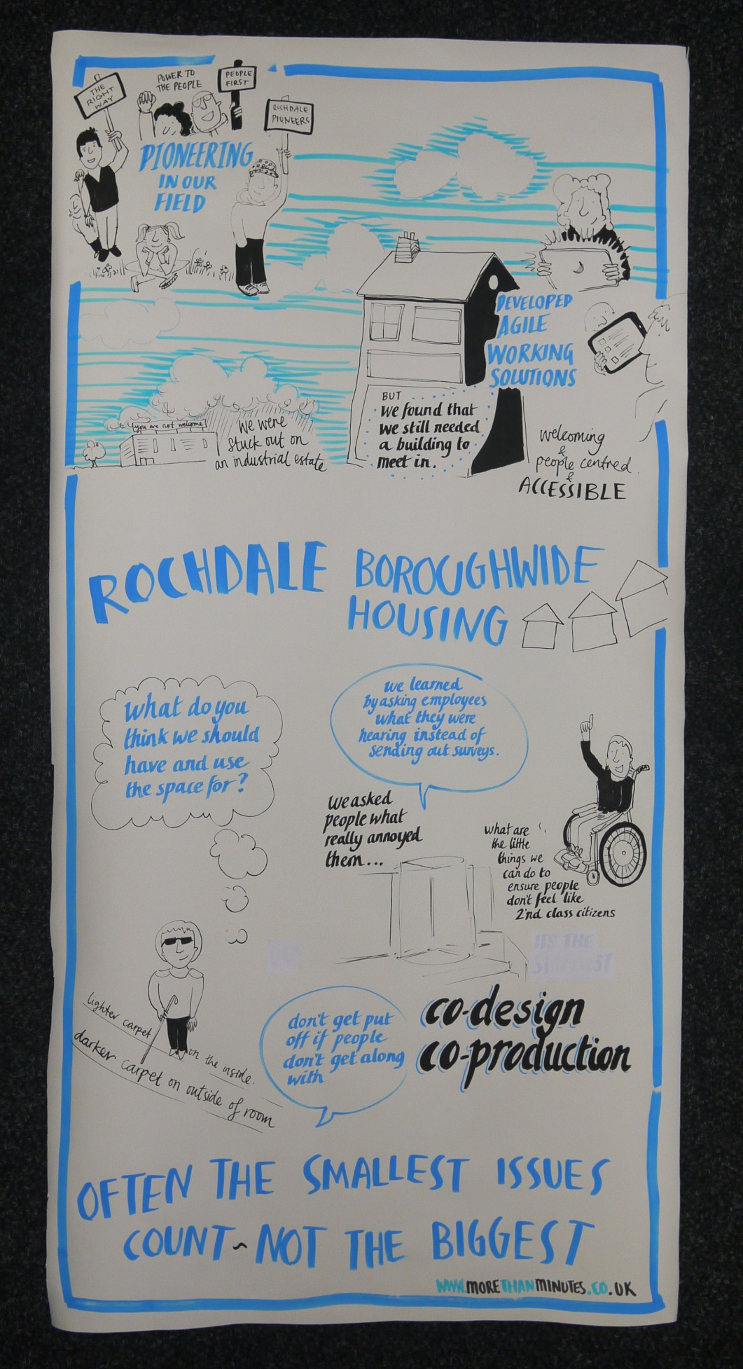 Rochdale Boroughwide Housing - often the smallest issues count not the biggest