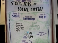 Birmingham's online communities - (digital) stockpots of social capital