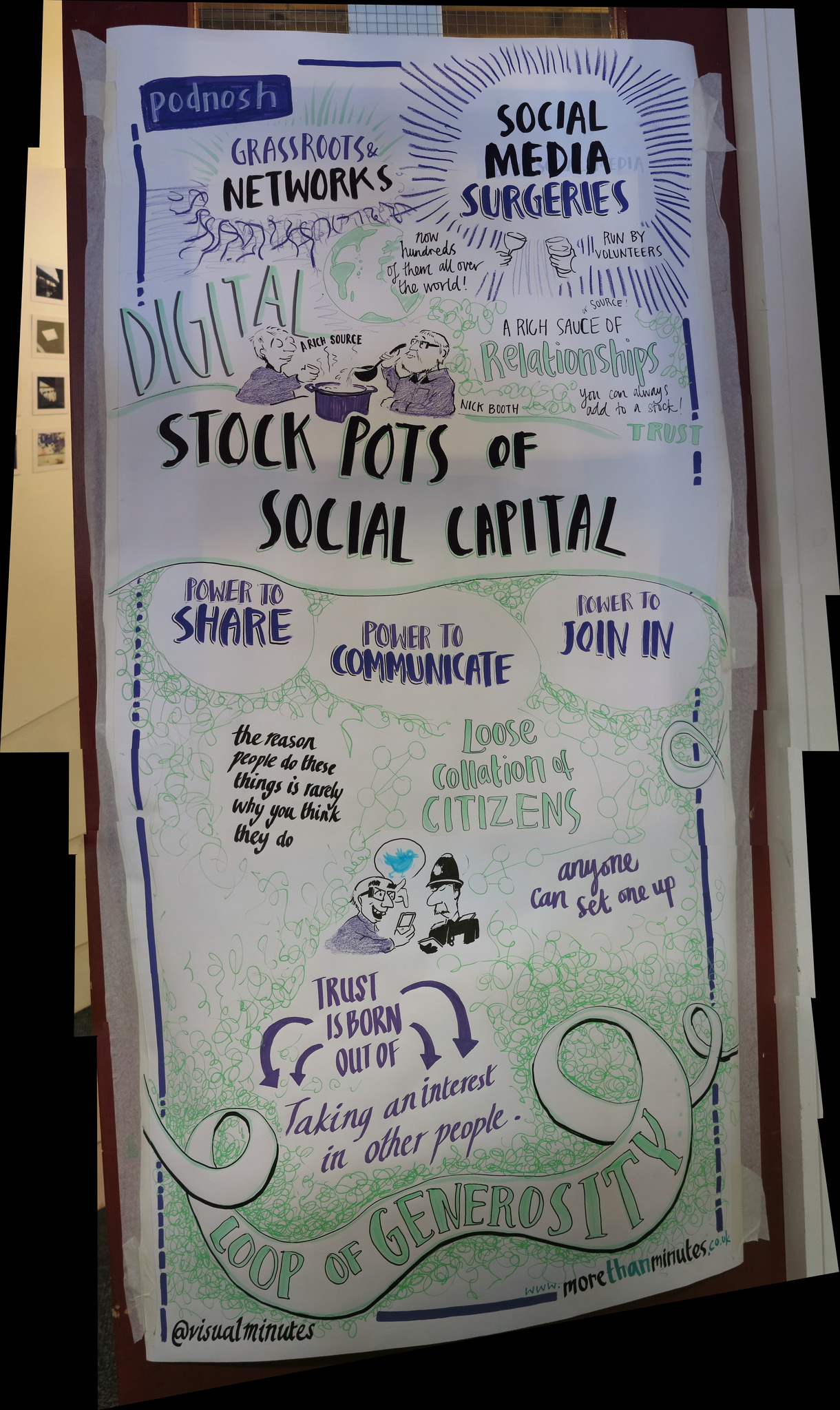 Birmingham's online communities - (digital) stockpots of social capital