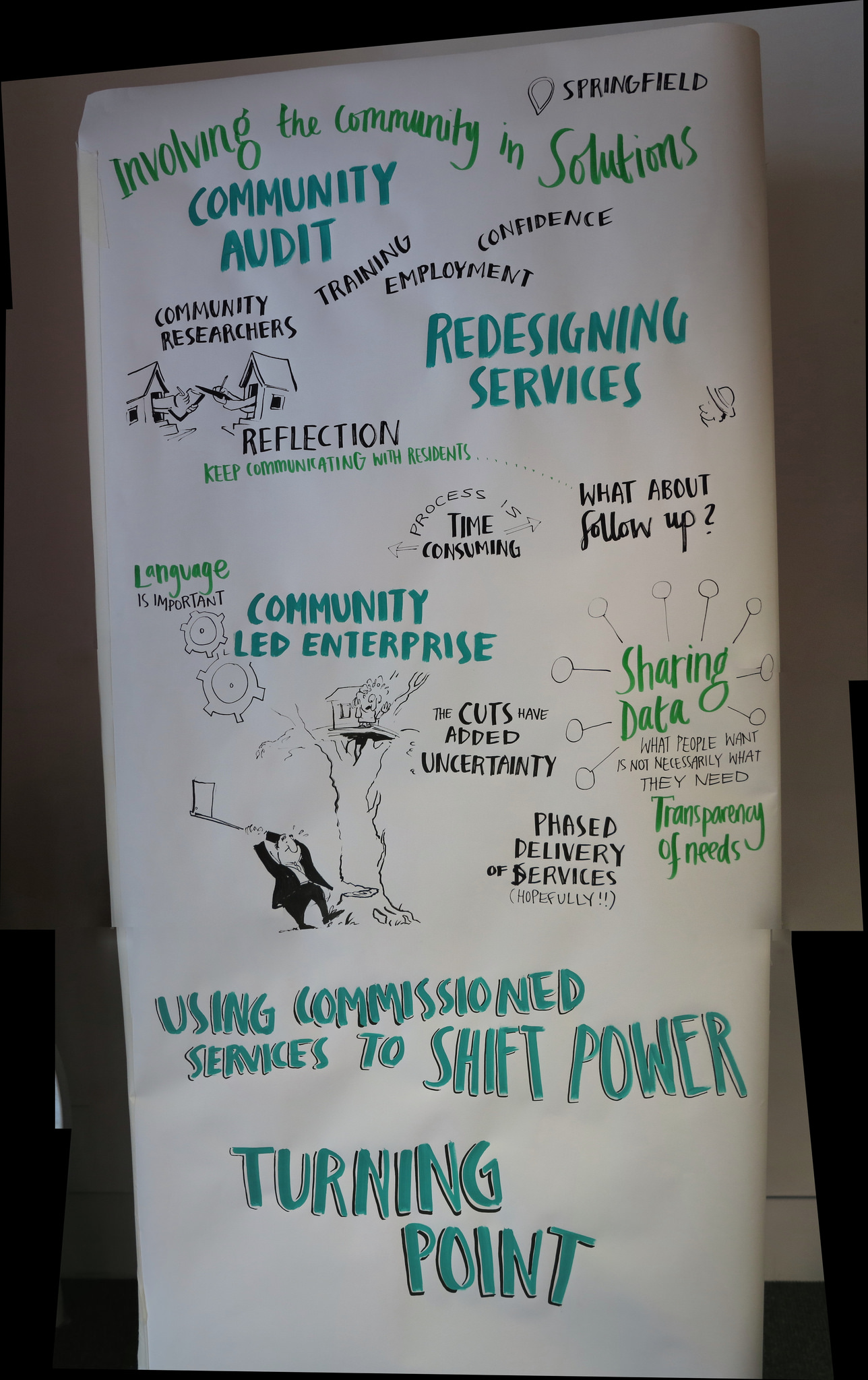 Turning Point - using commissioned services to shift power